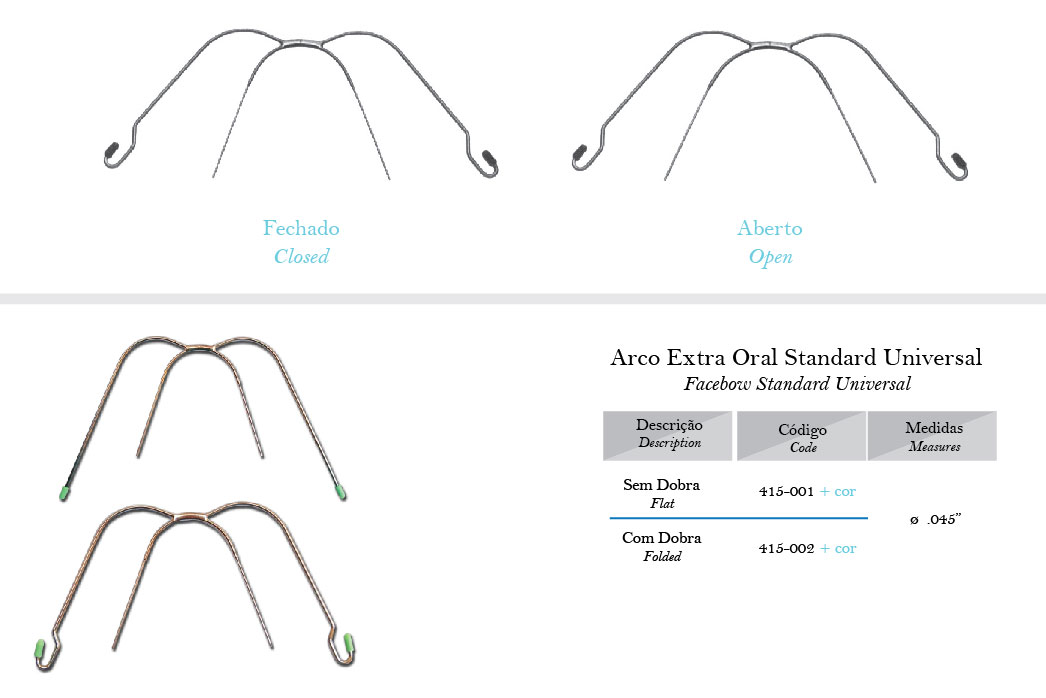 Arco Extra Oral Standard Universal